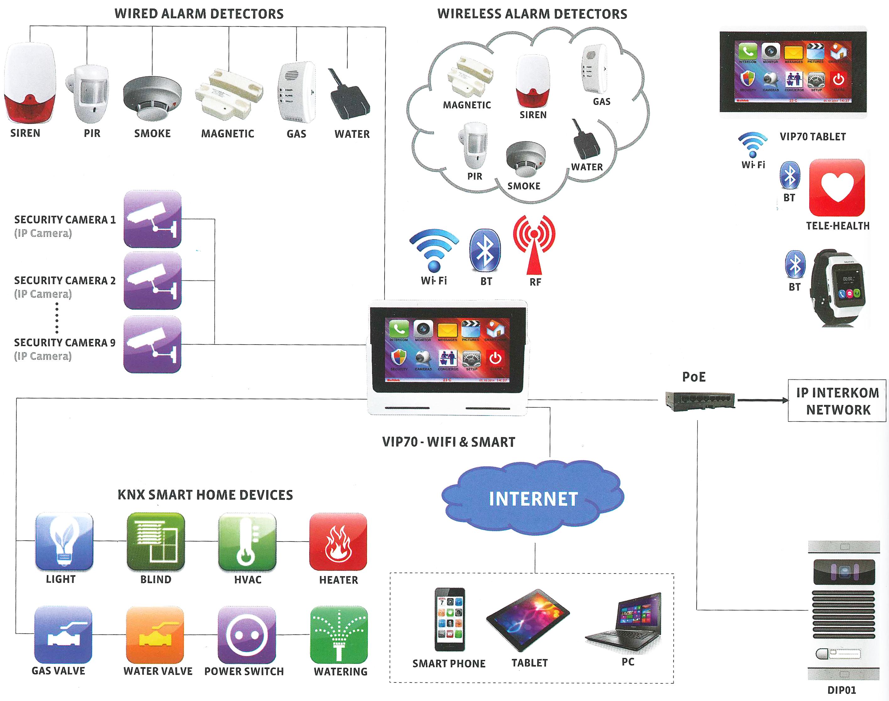 vip70 networkdiagram dallas deltaNetworkdiag #21